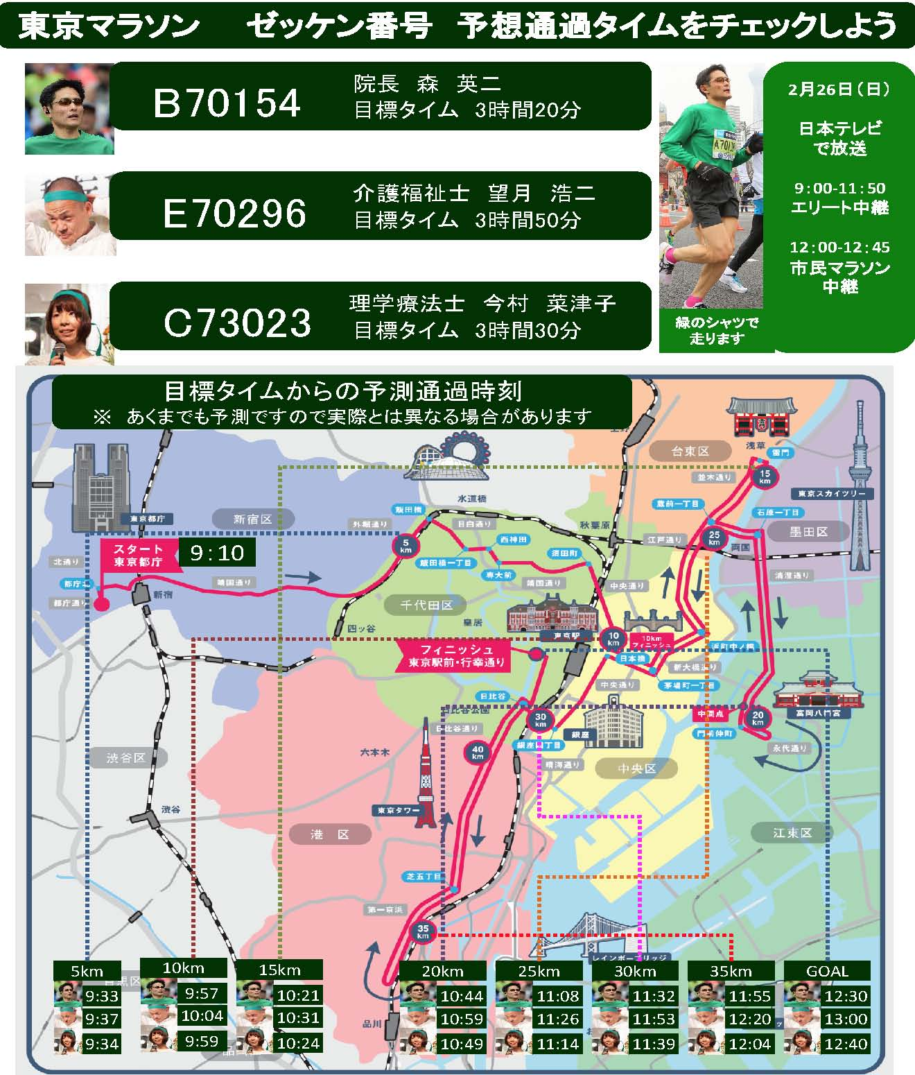 東京マラソン2017予測通過タイム