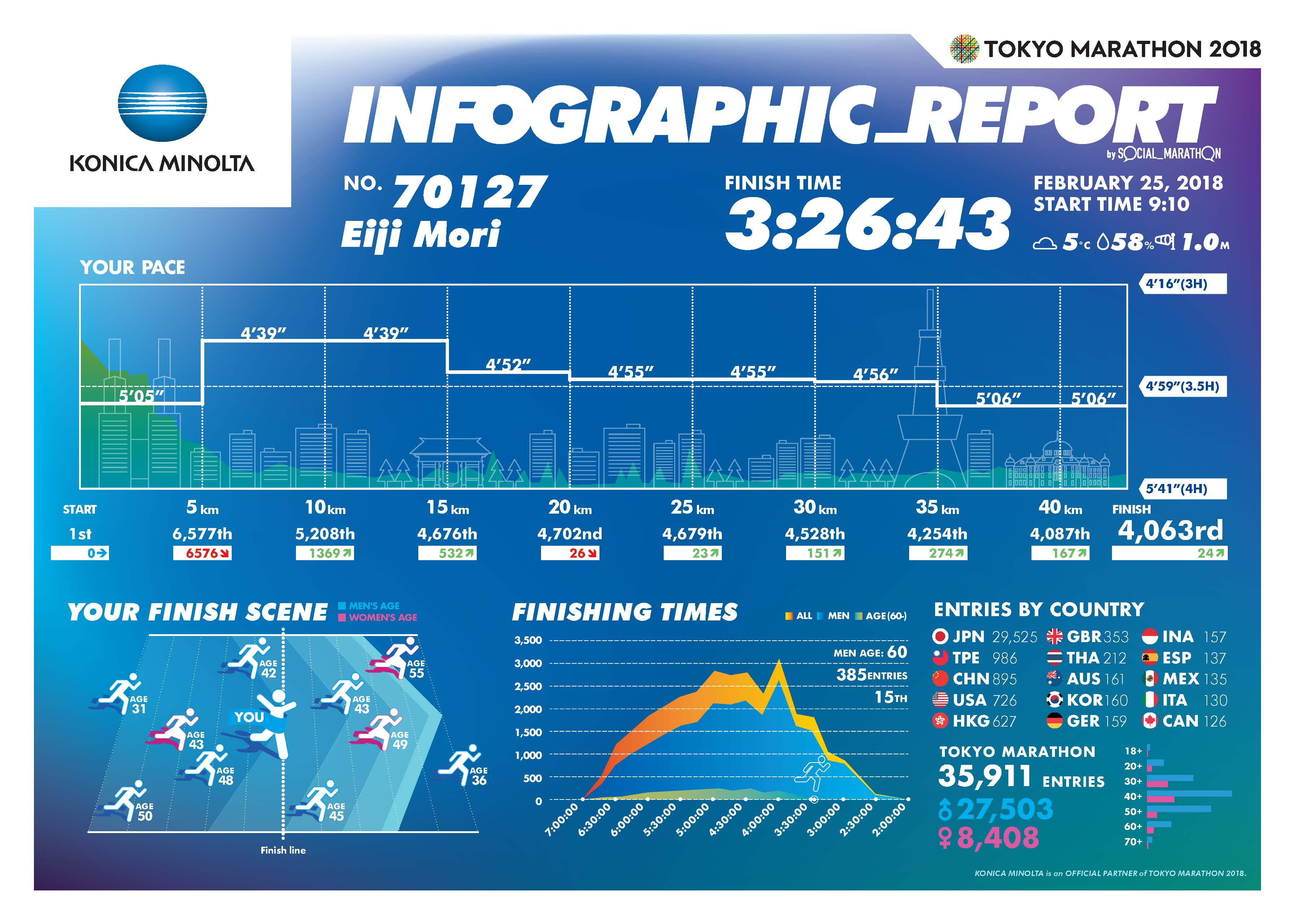 infographic_report20180225eijimori.jpg